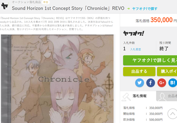 Sound Horizon/1st Concept Story Chronicle